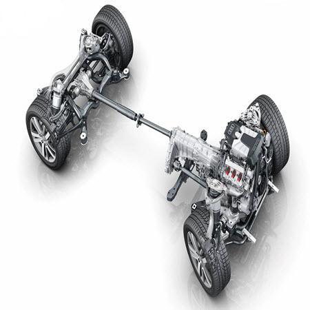 Transmission and Drivetrain Tools
