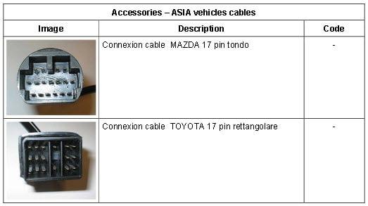 tecnomotor asian connectors 3