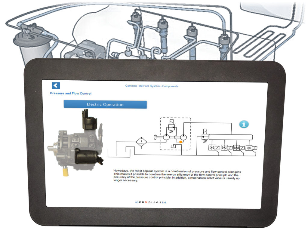 Common Rail Fuel System Online Training For Sale Fiat Pressure Diagram Special Focus Is Given To Adjusting The Injection Course Also Delivers Clear Explanations High And Flow Control