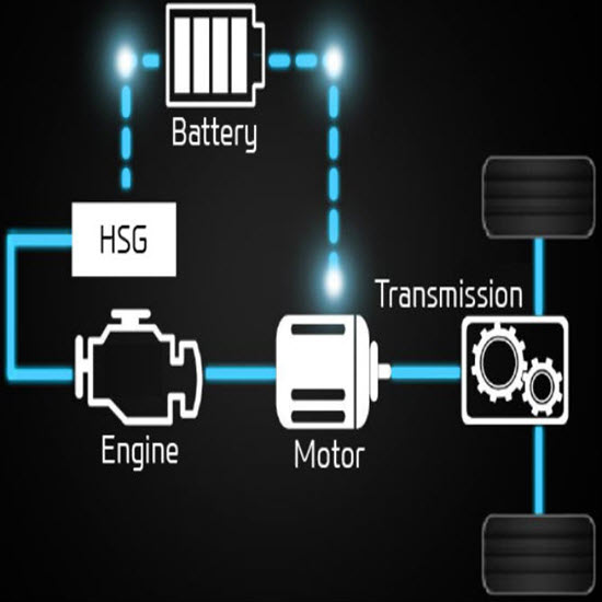 HEV and EV Equipment