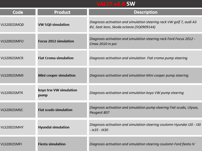 Vales 2 0 EPS Tool For Sale - RyansAutomotive ie