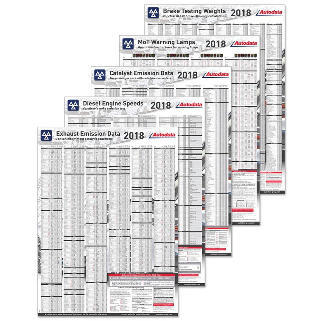 Autodata-mot-doe-wall-charts