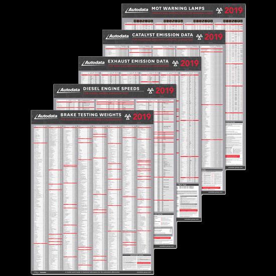 autodata-wall-charts