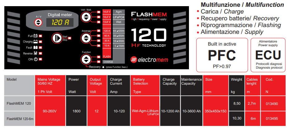 Flashmem 120 specs
