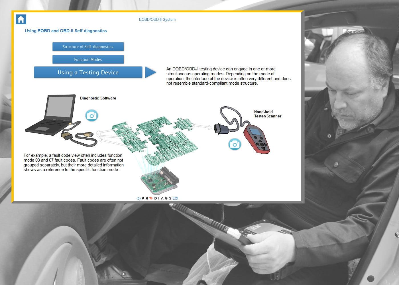 automotive online training
