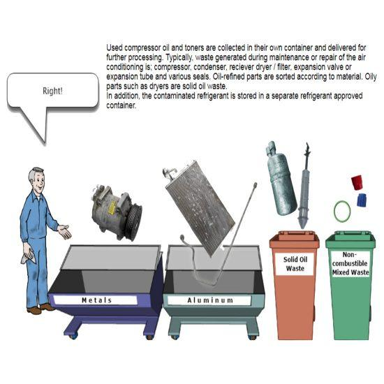 Workshop Waste Sorting And Recycle Online Training